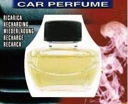 Жидкие автомобильные ароматизаторы